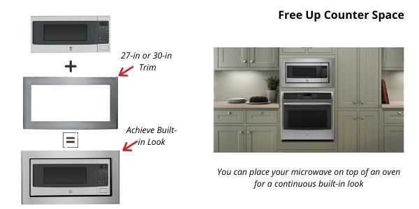Free Up Kitchen Space