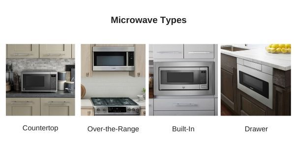 Types of Built-In Microwave